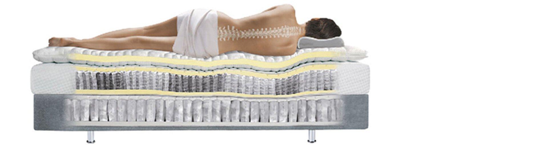 Querschnitt eines Boxspringbettes zeigt die verschiedenen Lagen. Darauf ein Frauenkörper der deutlich die Position der Wirbelsäule zeigt, die auf einem Boxspringbett bestens unterstützt wird.