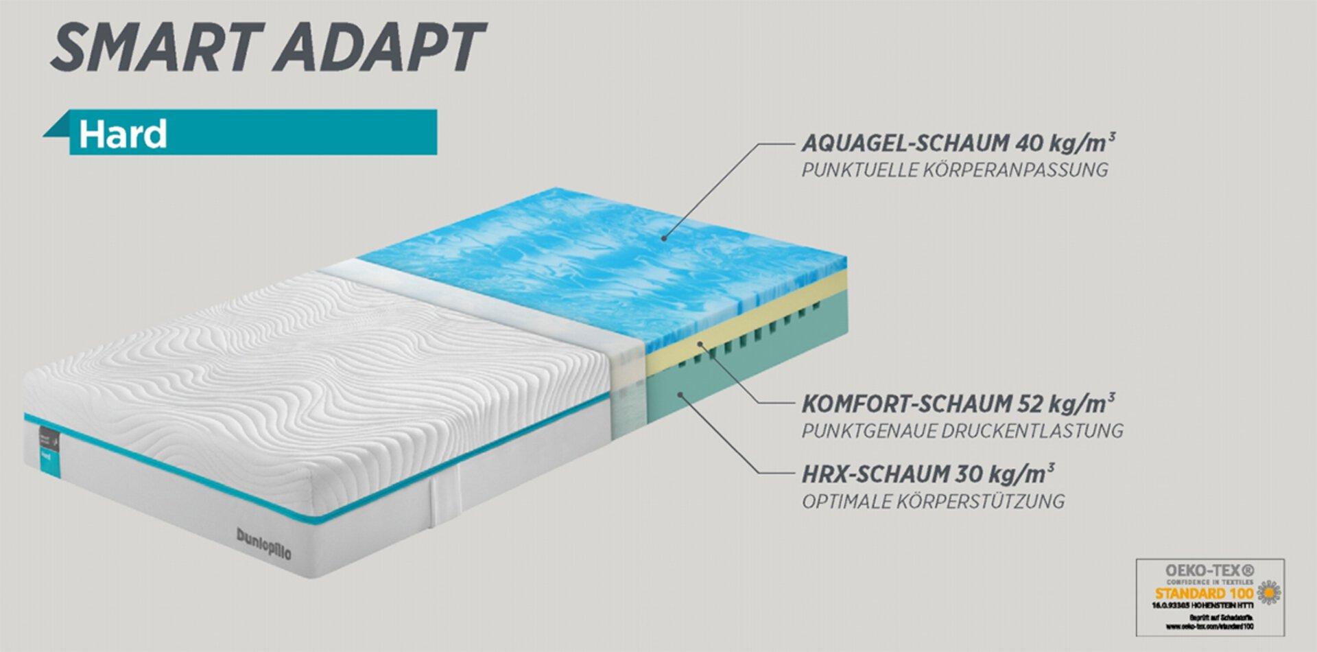 Kaltschaummatratze Smart Adapt Dunlopillo Textil weiß 80 x 21 x 200 cm