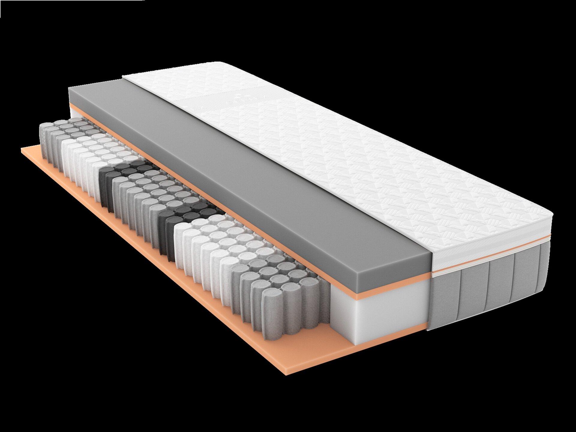 Taschenfederkernmatratze GELTEX Starline X12 TFK H2 Schlaraffia Textil weiß 1 x 2 cm