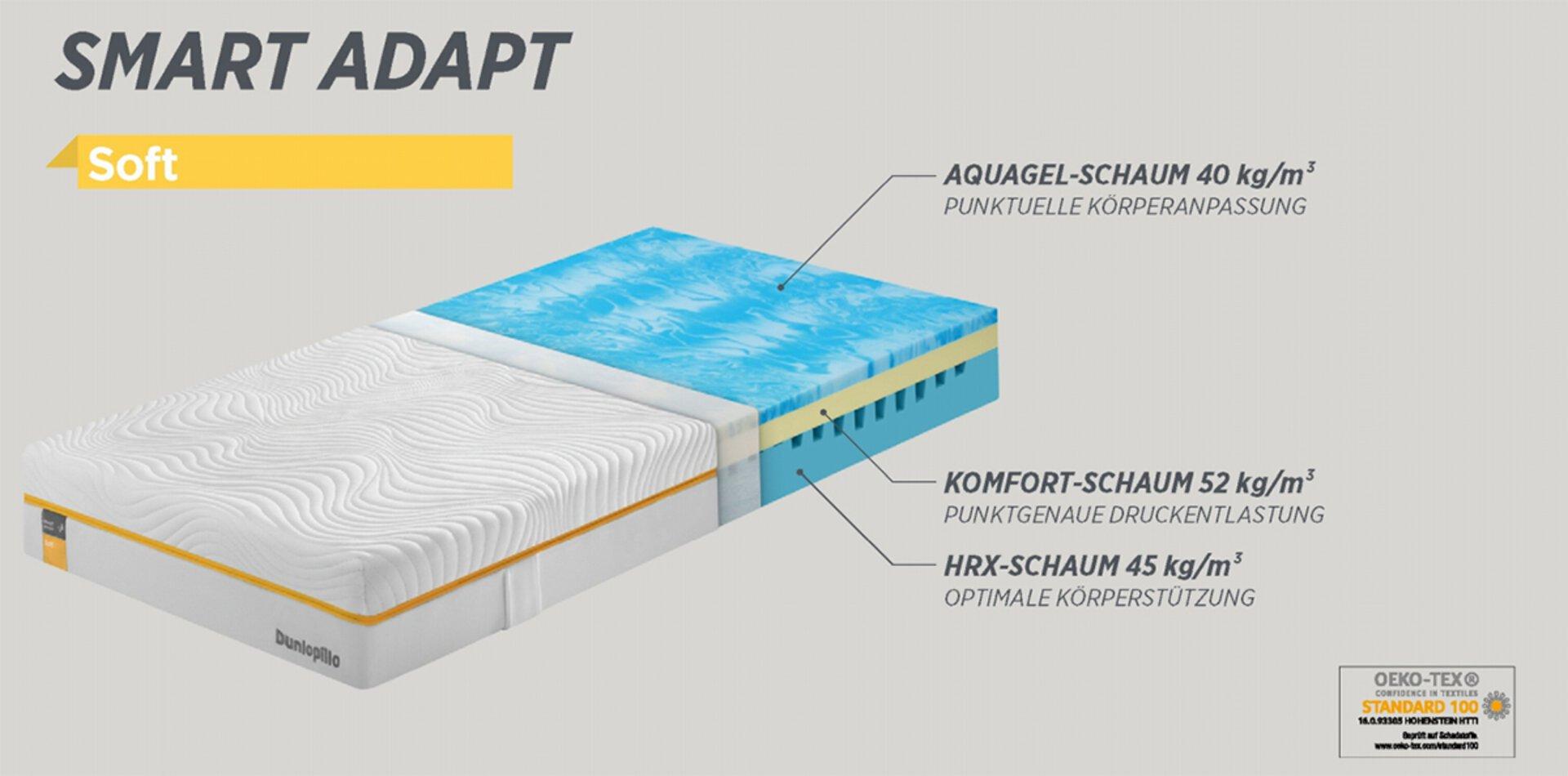 Kaltschaummatratze Smart Adapt Dunlopillo Textil weiß 160 x 21 x 200 cm