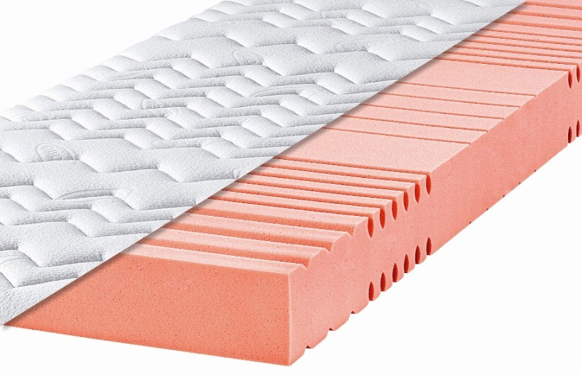 Kaltschaummatratze COMFORT FLEX 22 Breckle Textil weiß 200 x 90 cm