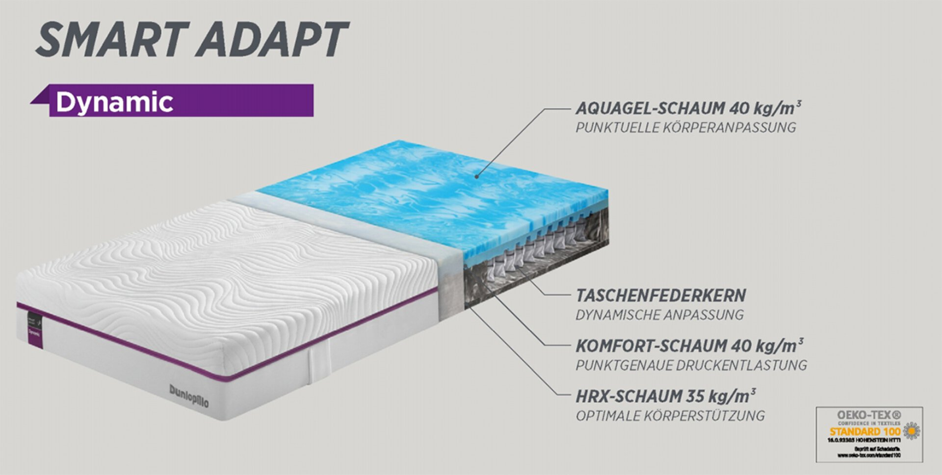 Kaltschaummatratze Smart Adapt Dunlopillo Textil weiß 200 x 21 x 200 cm