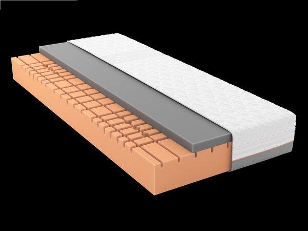 Matratze GELTEX Starline X9 H2 Schlaraffia Textil weiß / grau ca. 90 cm x 24 cm x 190 cm